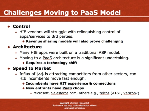 PaaS challenge